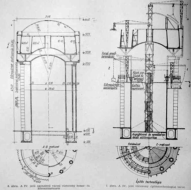 A víztorony metszetei. (forrás: Magyar Építőipar 1957/5--6.)