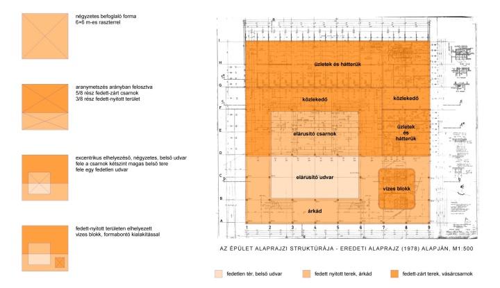 Az épület alaprajzi struktúrája (készítette: Horváth Tamás)
